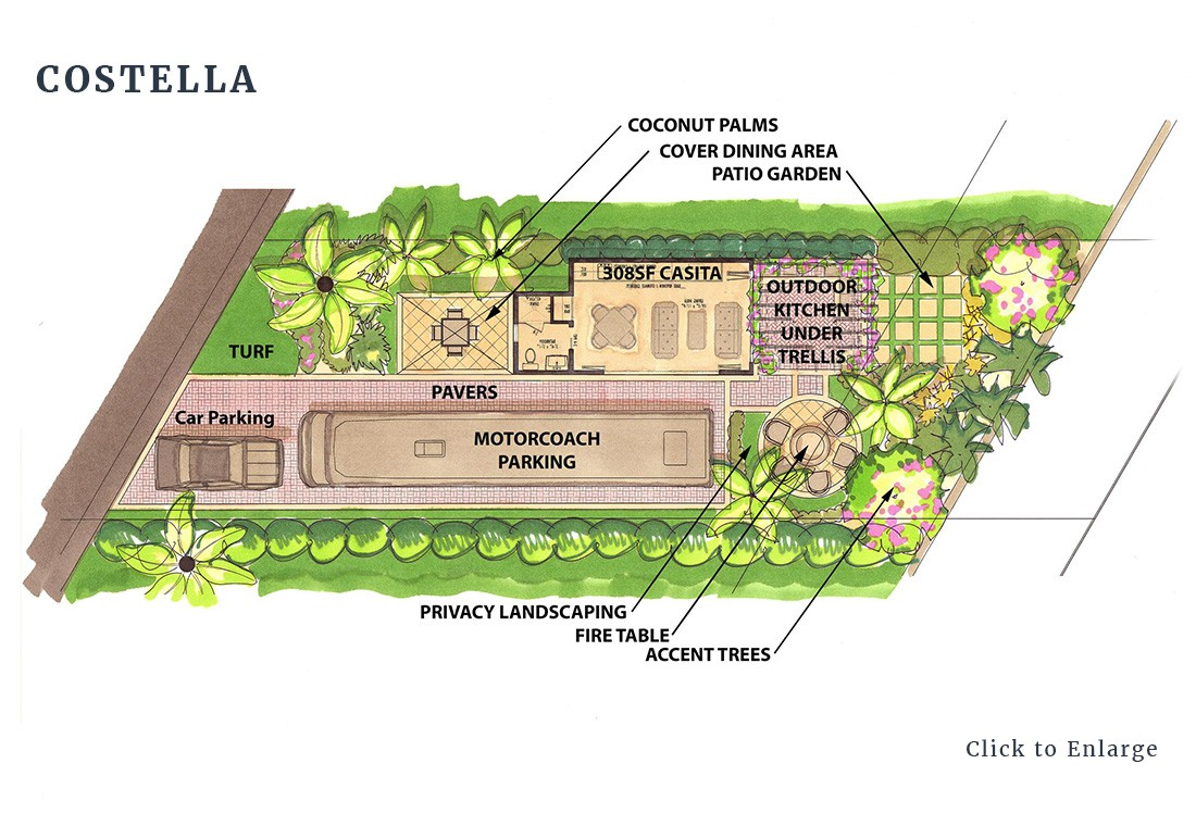 costella lot design